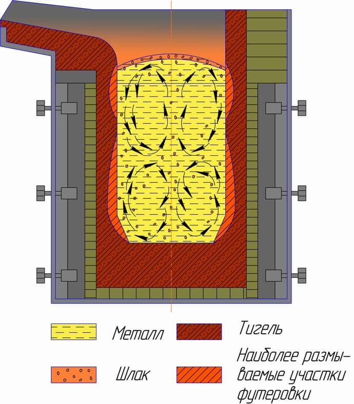 Огнеупорная масса finmix